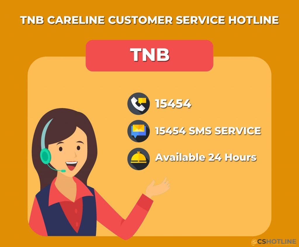TNB Careline